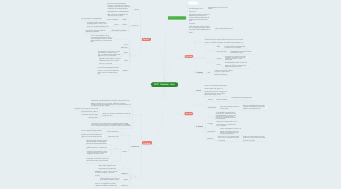 Mind Map: 3A_ICT_Integration_Project