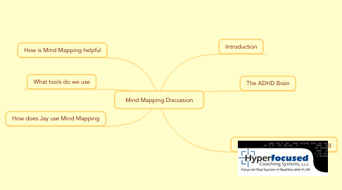 Mind Map: Mind Mapping Discussion