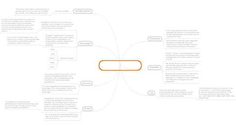 Mind Map: Boekbespreking 2                    Politie (Jo Nesbo)
