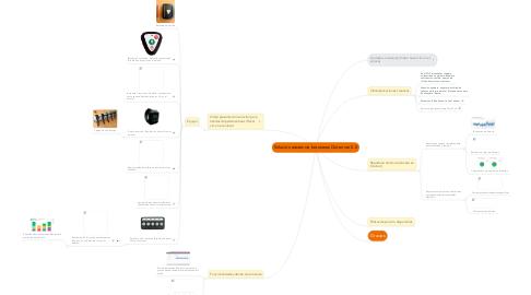 Mind Map: Solución asistencia botoneras Oxten ver 2.0
