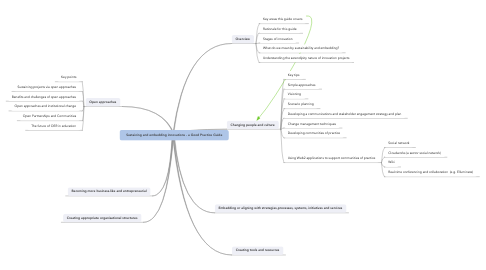 Mind Map: Sustaining and embedding innovations - a Good Practice Guide