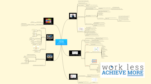Mind Map: The Mind Map (Module 3 - Lesson 3)