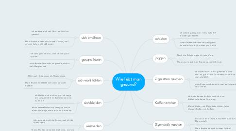 Mind Map: Wie lebt man gesund?