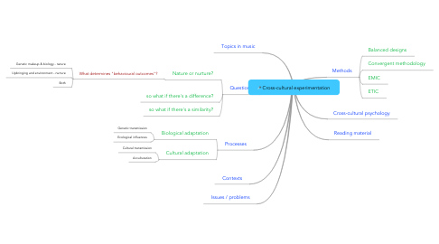 Mind Map: Cross-cultural experimentation