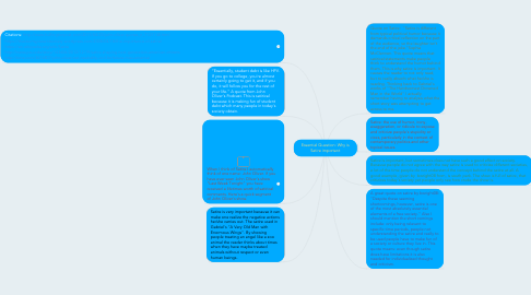 Mind Map: Essential Question: Why is Satire important