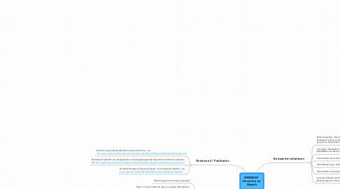 Mind Map: MINDMAP  Dementie en Muziek