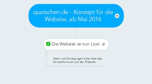 Mind Map: quatschen.de - Konzept für die Website, ab Mai 2016
