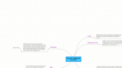 Mind Map: De eerste schoolperiode op het ROC.