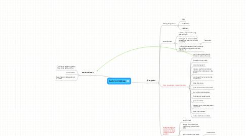 Mind Map: Lanie's mindmap.