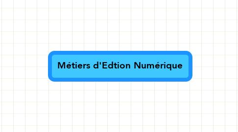 Mind Map: Métiers d'Edtion Numérique