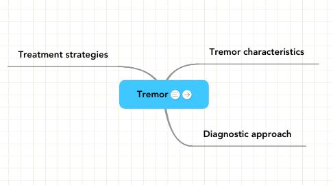 Mind Map: Tremor