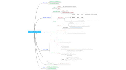 Mind Map: Multiple DB's, Ofer Malbin