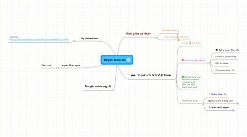 Mind Map: truyện thiếu nhi