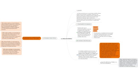 Mind Map: LA CIENCIA ECONOMICA