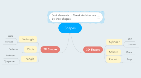 Mind Map: Shapes