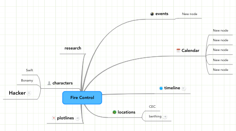 Mind Map: Fire Control