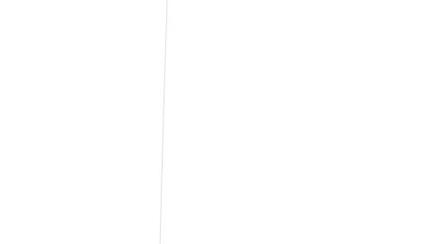 Mind Map: Ressources numériques stageCNFPT Ressources numériques