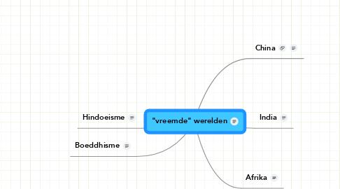 "Mind Map: ""vreemde"" werelden"