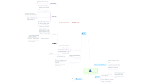 Mind Map: Stop Drug problem in the US