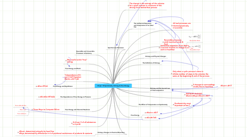 Mind Map: Chapt. 10 Spontaneity, Entropy & Free Energy