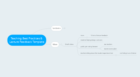 Mind Map: Teaching Best Practices &  Lecture Feedback Template