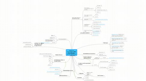 Mind Map: Internet im studienbegleitenden DaF-Unterricht: Einsatzmöglichkeiten