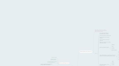 Mind Map: planificacion y organizacion de obras