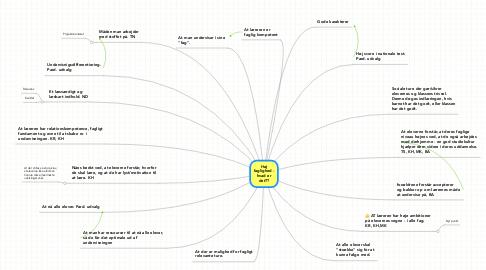 Mind Map: Høj faglighed - hvad er det??