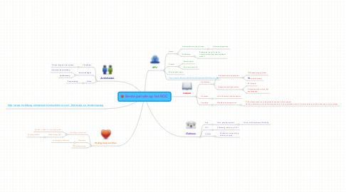 Mind Map: Eerste periode op het ROC.