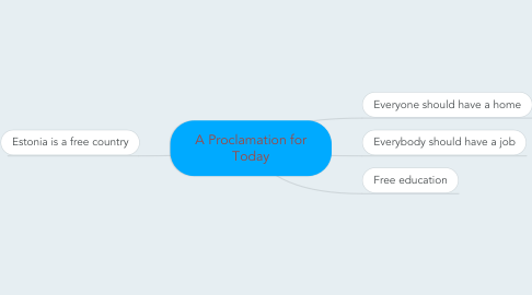 Mind Map: A Proclamation for Today