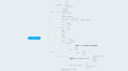 Mind Map: AW×人間_ 節約メディア