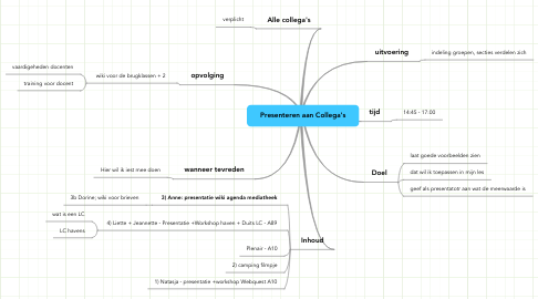 Mind Map: Presenteren aan Collega's