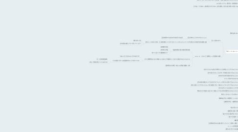 Mind Map: (新田 庸)福田 庸太