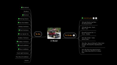 Mind Map: A Model
