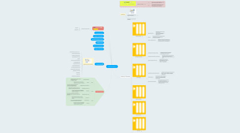 Mind Map: teplomarketspb.ru