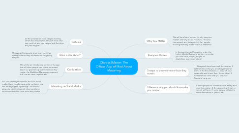 Mind Map: Choose2Matter: The Official App of Mad About Mattering