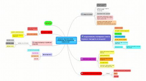Mind Map: процесс издания книги (например по индийской мифологии)