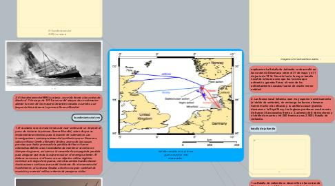 Mind Map: batallas navales en la primera guerra mundial  mas destacadas .