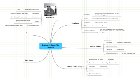 Mind Map: Death on U Street: The