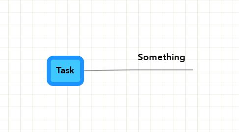 Mind Map: Task