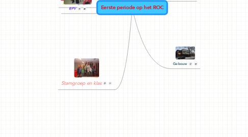 Mind Map: Eerste periode op het ROC
