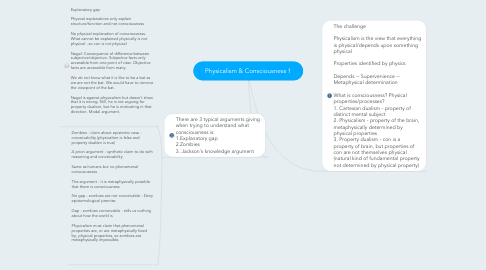 Mind Map: Physicalism & Consciousness 1