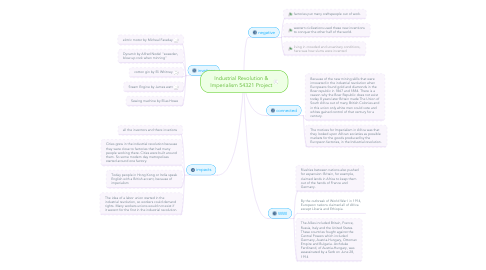Mind Map: Industrial Revolution & Imperialism 54321 Project