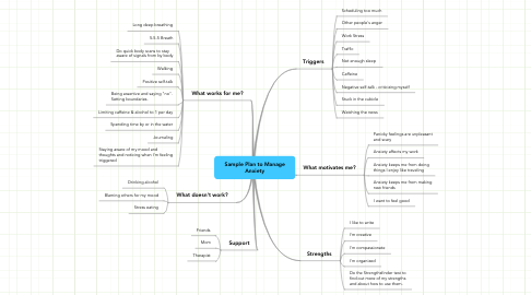 Mind Map: Sample Plan to Manage Anxiety