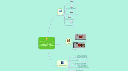 Mind Map: Дослідницькі та пошукові технології. Дискусійні технології. Технології дидактичних ігор. Технології розвитку критичного мислення.