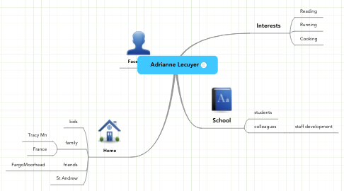 Mind Map: Adrianne Lecuyer