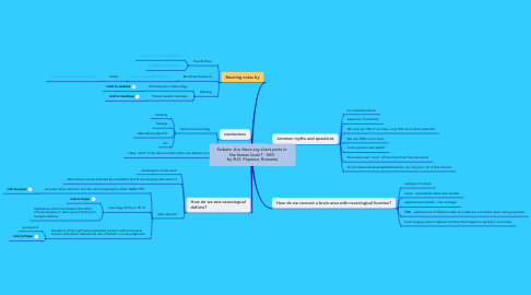 Mind Map: Debate: Are there any silent parts in  the human brain? - NO!  by B.O. Popescu, Romania