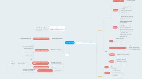 Mind Map: Видение сайта