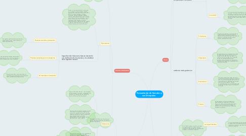 Mind Map: Pensamiento de Socrates y sus Discipulos.