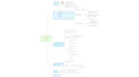 Mind Map: Formation e-learning cours 3 2016-03-22 14:15-15:45
